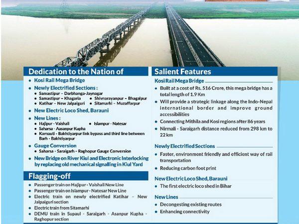 PM Modi to inaugurate 1.9-km long Kosi Rail Mahasetu today