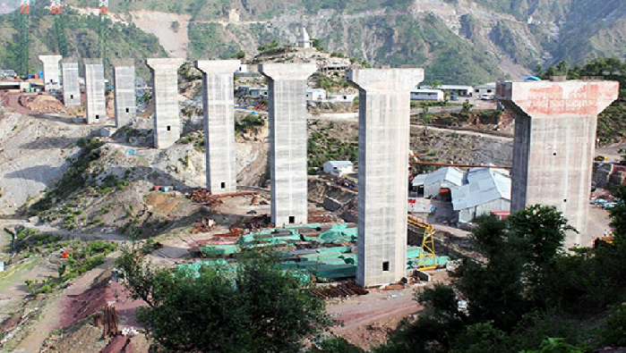 Projects in J&K -The Dispatch